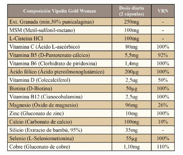 Micronutrientes Vipelin Gold