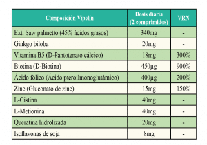 Micronutrientes Vipelín Hombre 60 caps