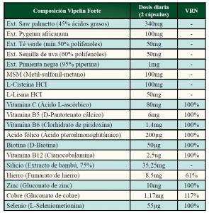 Micronutrientes vipelin Forte