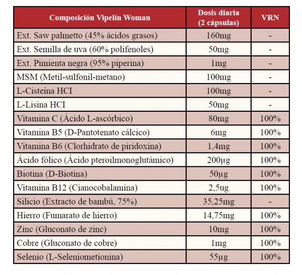 Micronutrientes Vipelin woman